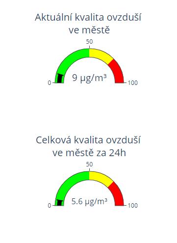 stav-a-kvalita-ovzdusi-meste-litomerice2